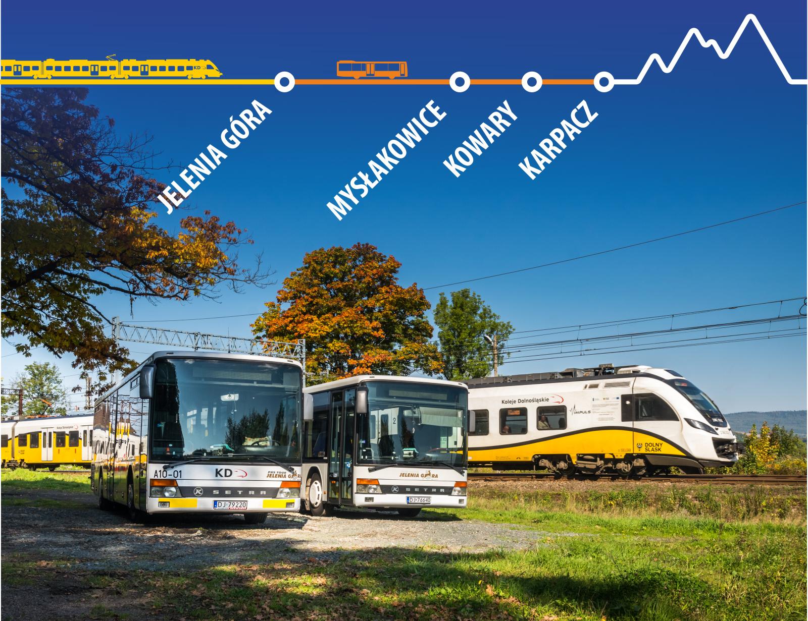 Jelenia Góra-Karpacz pociągiem i autobusem w ramach biletu zintegrowanego