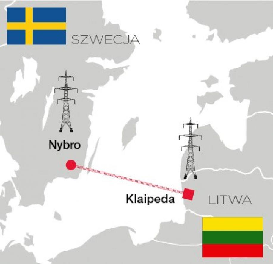 Trakcja wybuduje część linii przesyłowej pod Bałtykiem