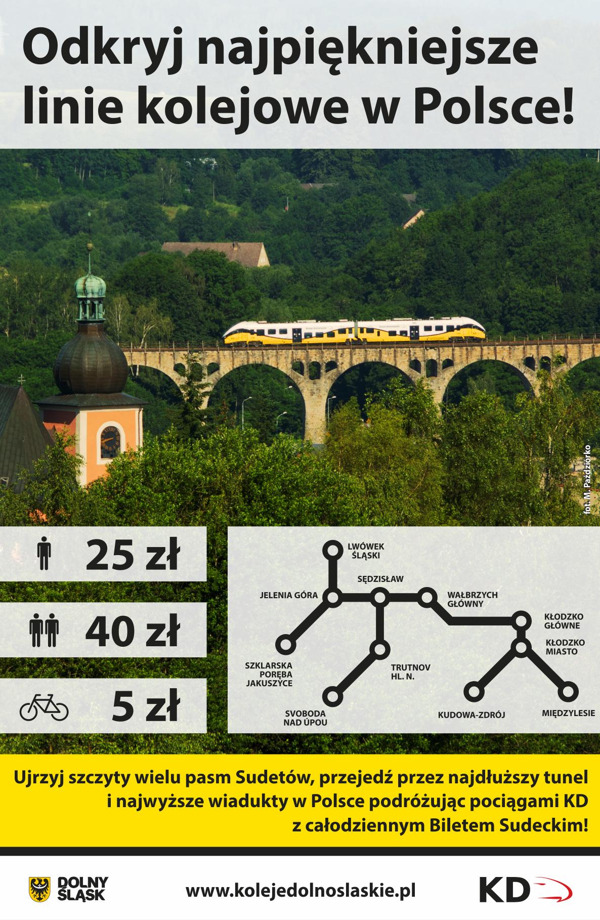 Koleje Dolnośląskie oferują Bilet Sudecki