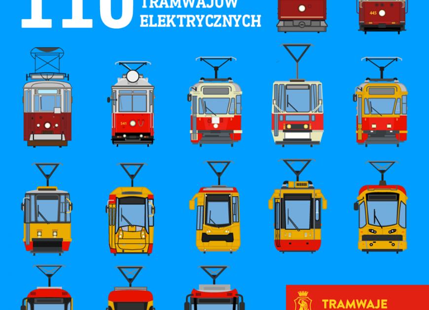 NaKolei.pl - Tramwaje elektryczne w Warszawie mają już 110 lat