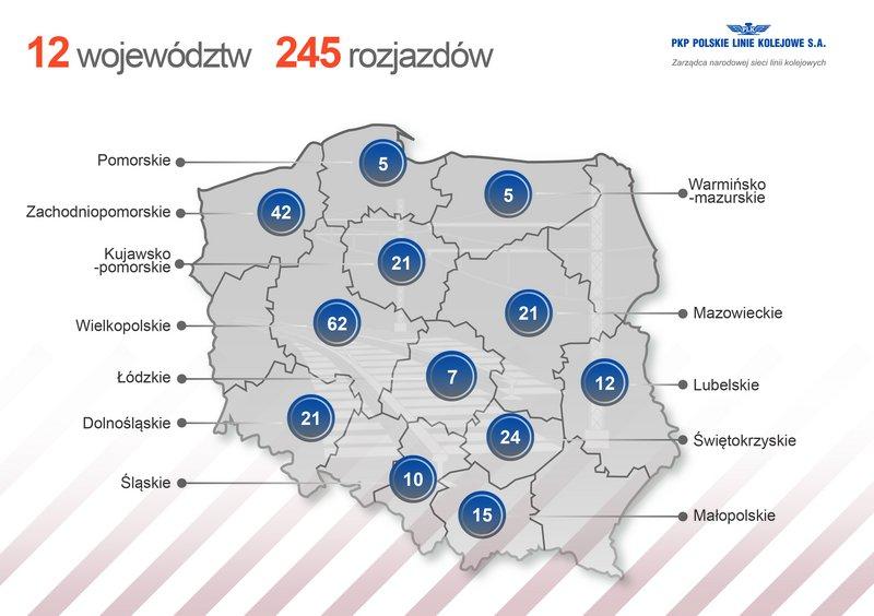 NaKolei.pl - PKP PLK S.A.: 142 rozjazdy do wymiany