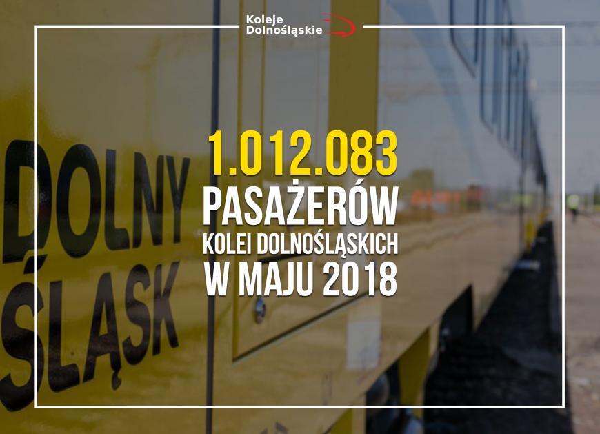NaKolei.pl - koleje dolnośląskie-1 mln pasażerów w maju