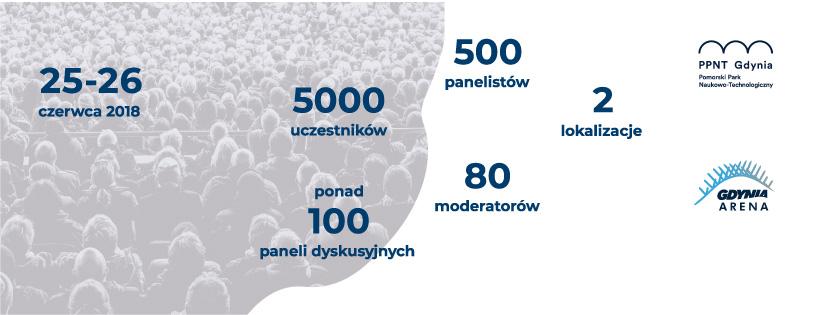 NaKolei.pl - Wręczenie Nagród Gospodarczych na Forum Wizja Rozwoju w Gdyni - co jeszcze czeka uczestników wydarzenia?