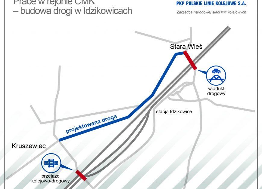 NaKolei.pl - Idzikowice: Modernizacja stacji i przetarg na budowę drogi - dalsze kroki do przyspieszenia na CMK