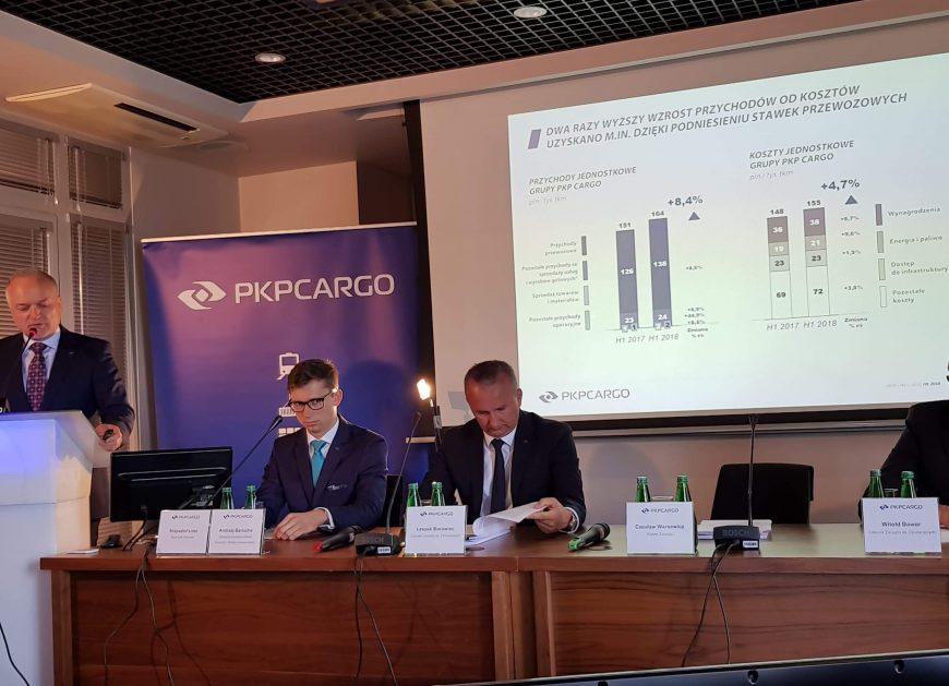 NaKolei.pl - Wyniki Grupy PKP CARGO za I półrocze 2018 r.