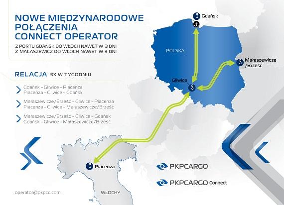 PKP CARGO uruchamia nowe połączenia operatorskie. Do Włoch z Gdańska i Małaszewicz nawet w 3 dni!