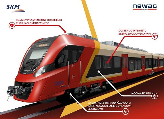 KE zaakceptowała finansowanie zakupu nowych 21 Impulsów przez SKM Warszawa